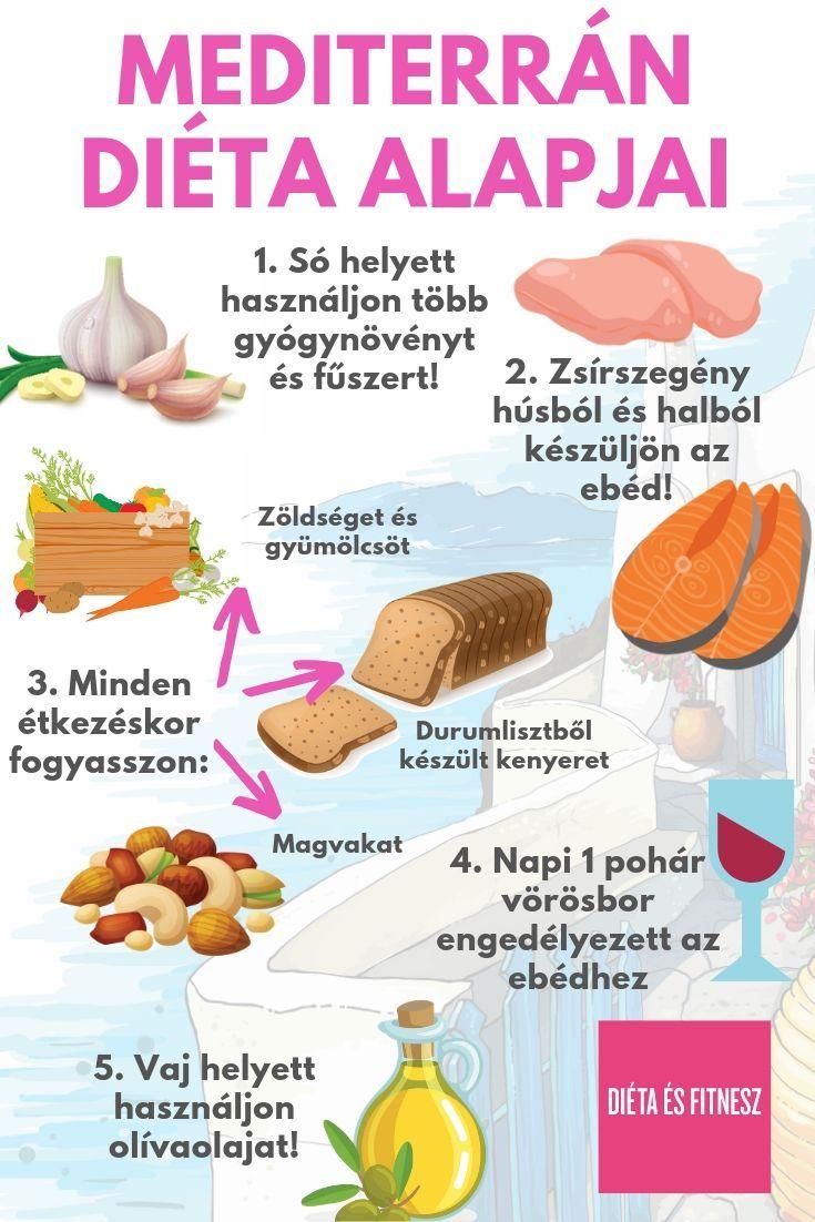 Napi 2 étkezés zsírvesztés