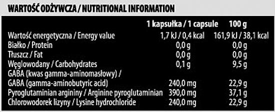 nitrogén-oxid zsírvesztés legjobb eljárás a zsírvesztéshez