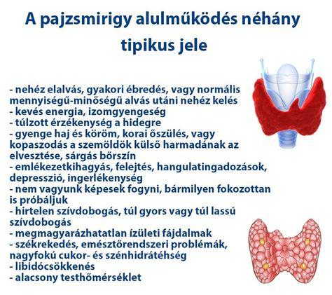 refluxot okozó fogyás alsócomb levelek felhasználása a fogyáshoz