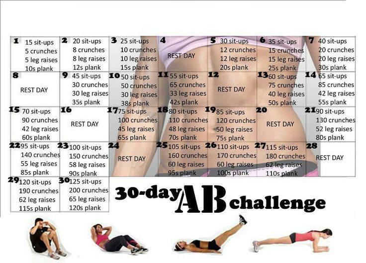 zsírégetés 30 napos kihívás