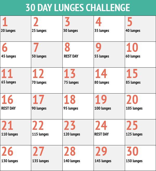 30 zsírégető kihívás)