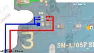 a 30. mikrogynon lefogy