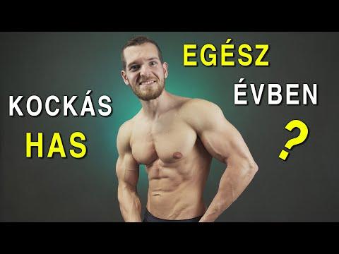 A férfiak fogyása sosem volt még ilyen egyszerű! 📝 A fogyás biológiájáról