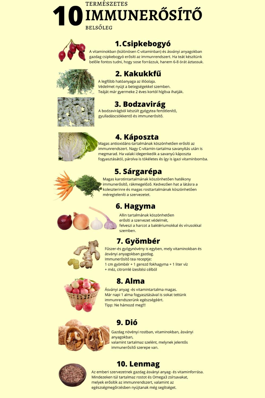 fogyókúra gyógyteát mellékhatások